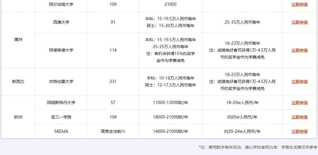 45届国际教育展-新通留学_07