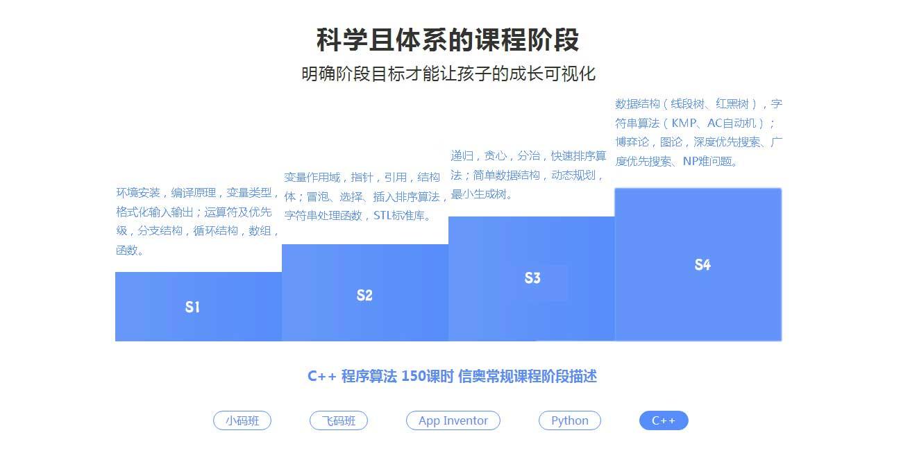 小码王_少儿编程培训_小码教育旗下品牌_中国青少年STEAM教育专业机构_02