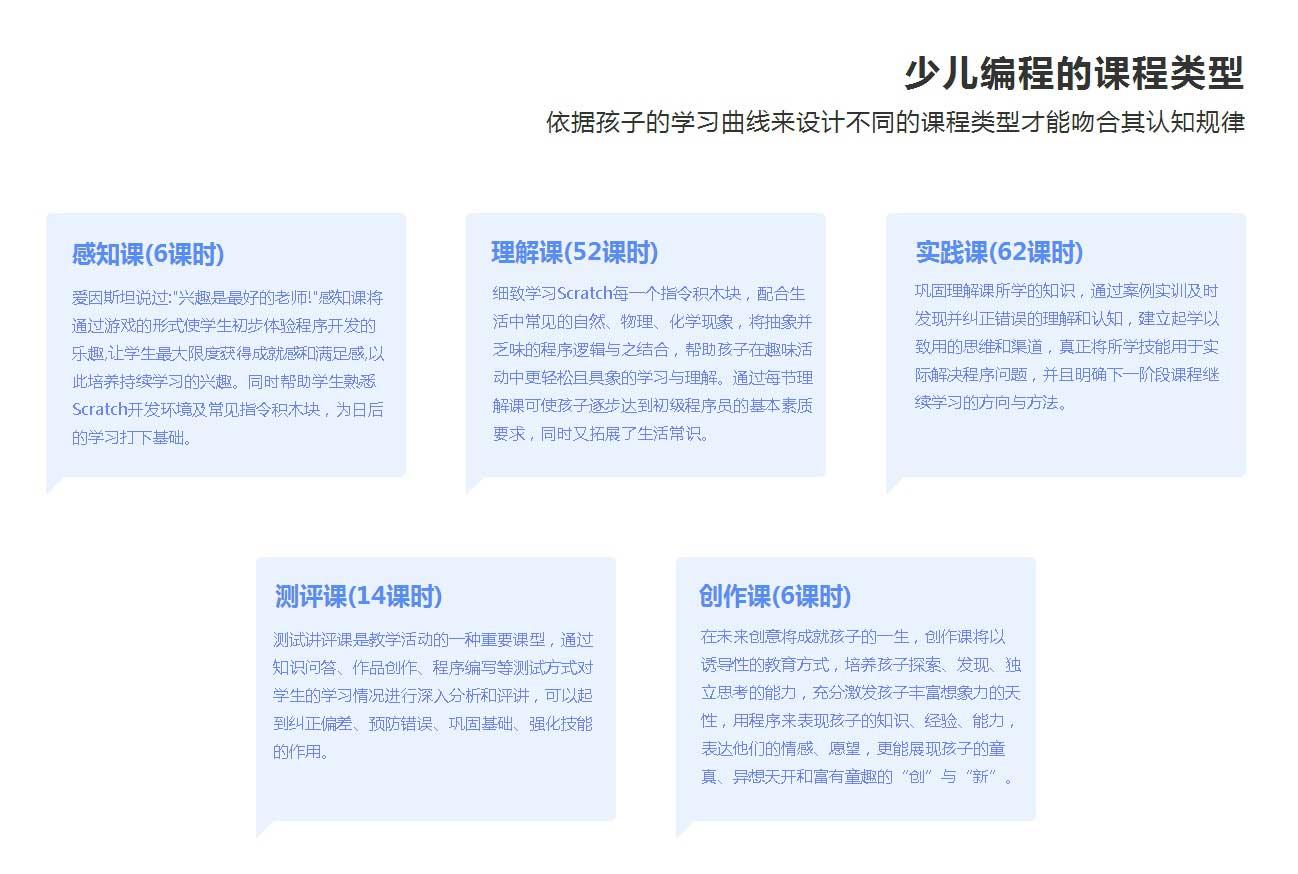 小码王_少儿编程培训_小码教育旗下品牌_中国青少年STEAM教育专业机构_04