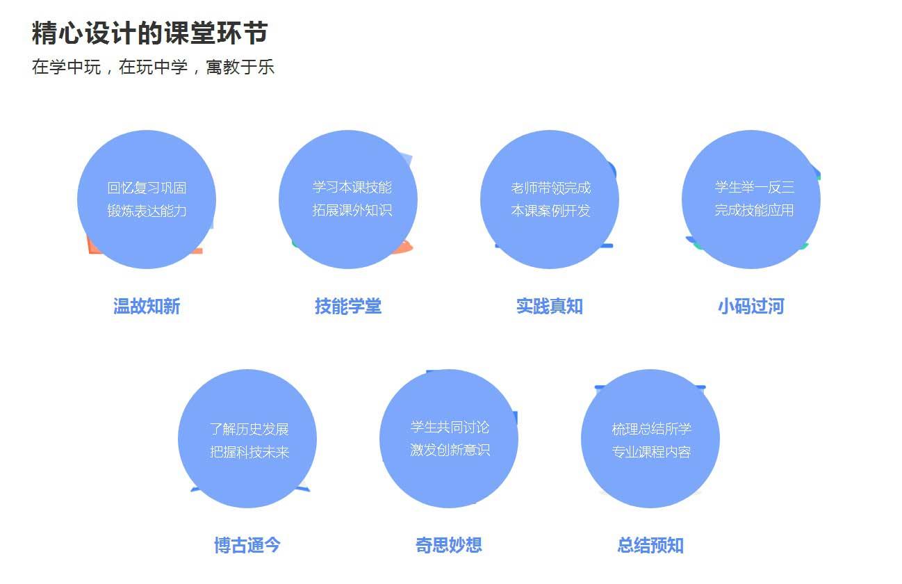 小码王_少儿编程培训_小码教育旗下品牌_中国青少年STEAM教育专业机构_03